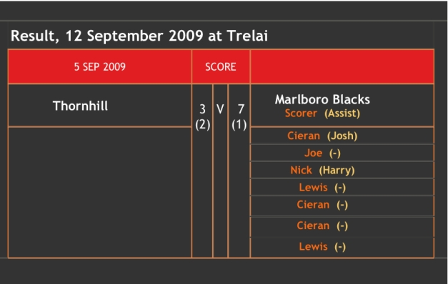 Marlboro12sblacks result 120909